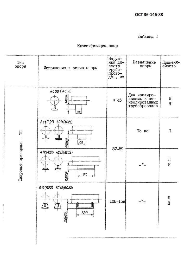 Опоры ТП ОСТ 36-146-88 стр.1