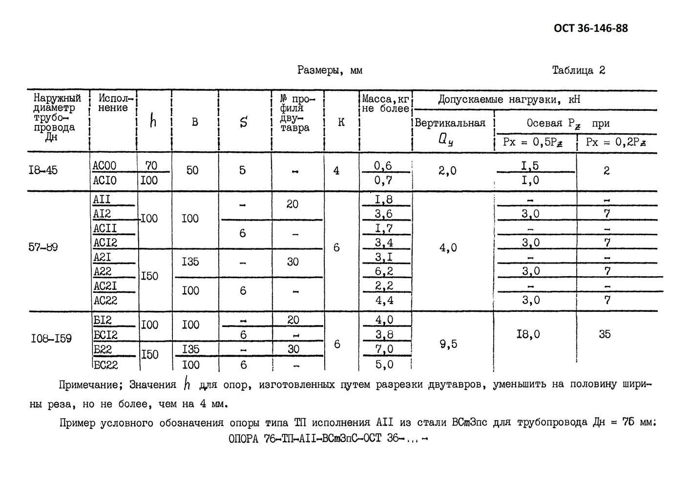 Опоры ТП ОСТ 36-146-88 стр.4