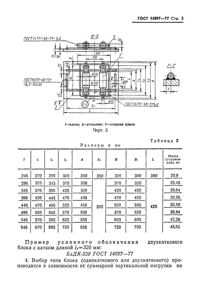 БлДК ГОСТ 14097-77