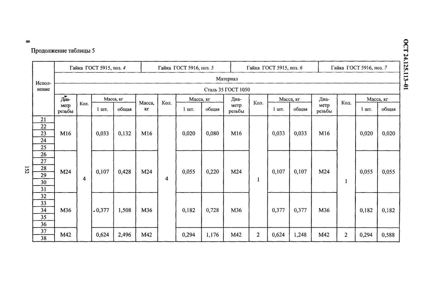 Блоки хомутовые ОСТ 24.125.113-01 стр.8