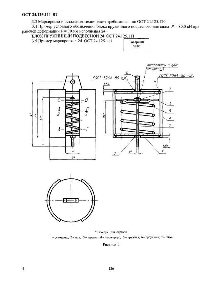 Блоки пружинные подвесные ОСТ 24.125.111-01 стр.2