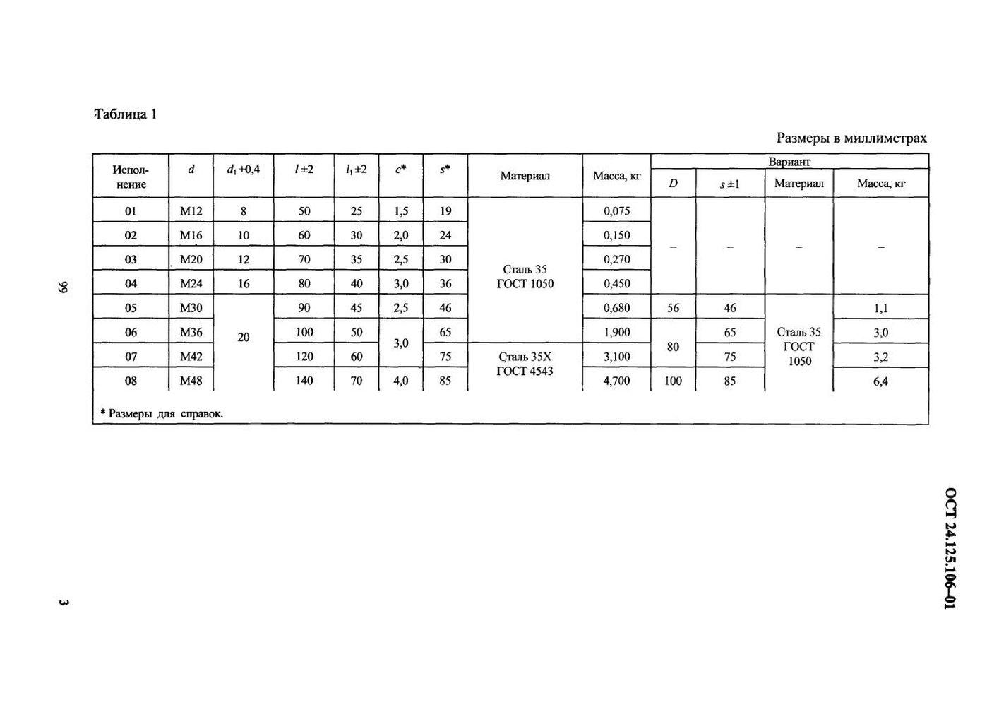 Муфты соединительные ОСТ 24.125.106-01 стр.3