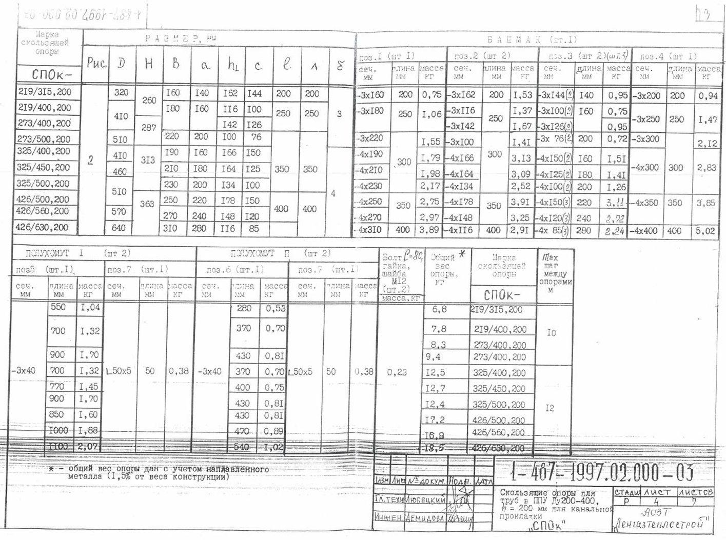 Опора СПОк ТД 1-487-1997.02.000-03 стр.4
