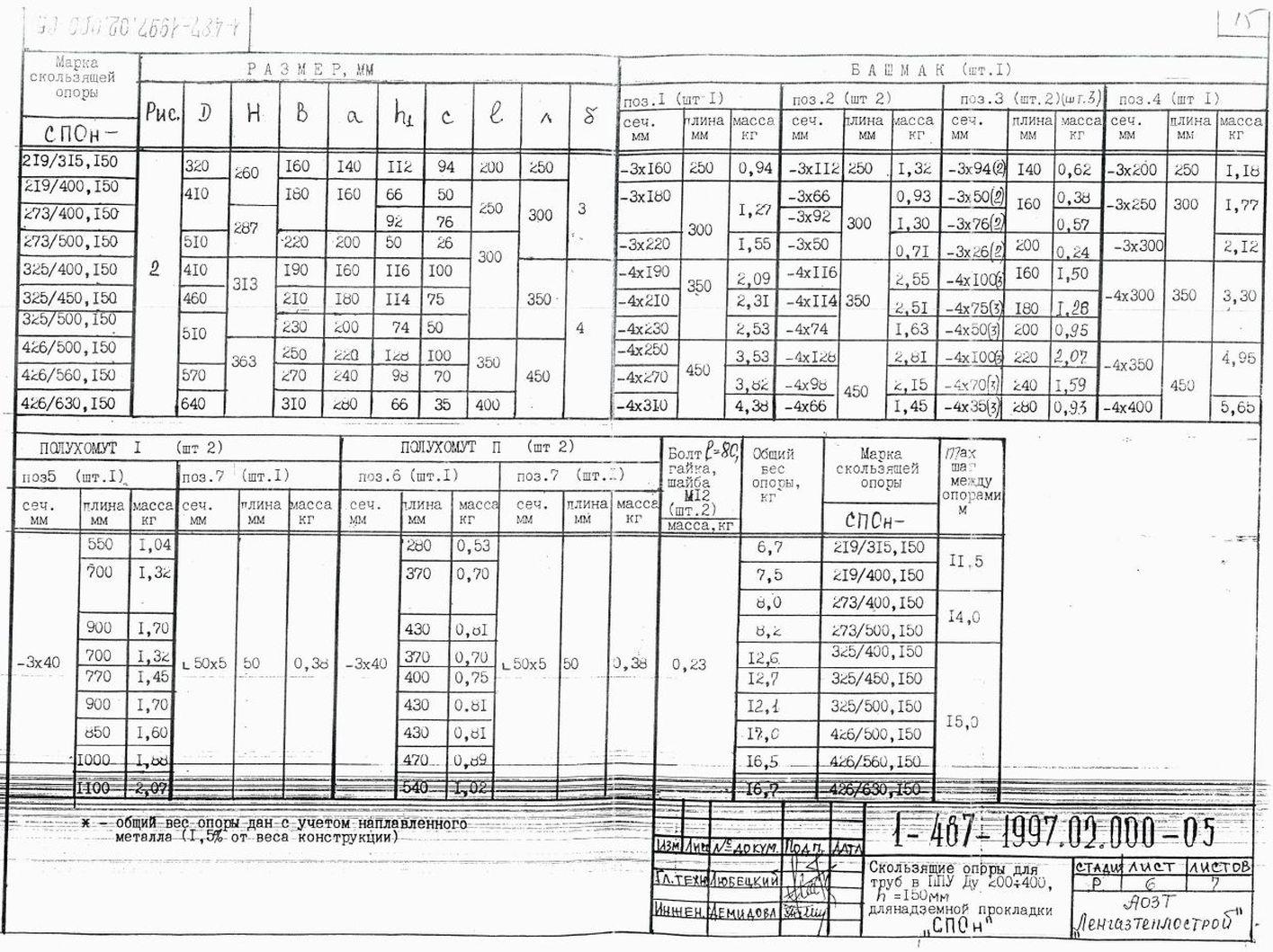 Опора СПОн ТД 1-487-1997.03.000-06 стр.3