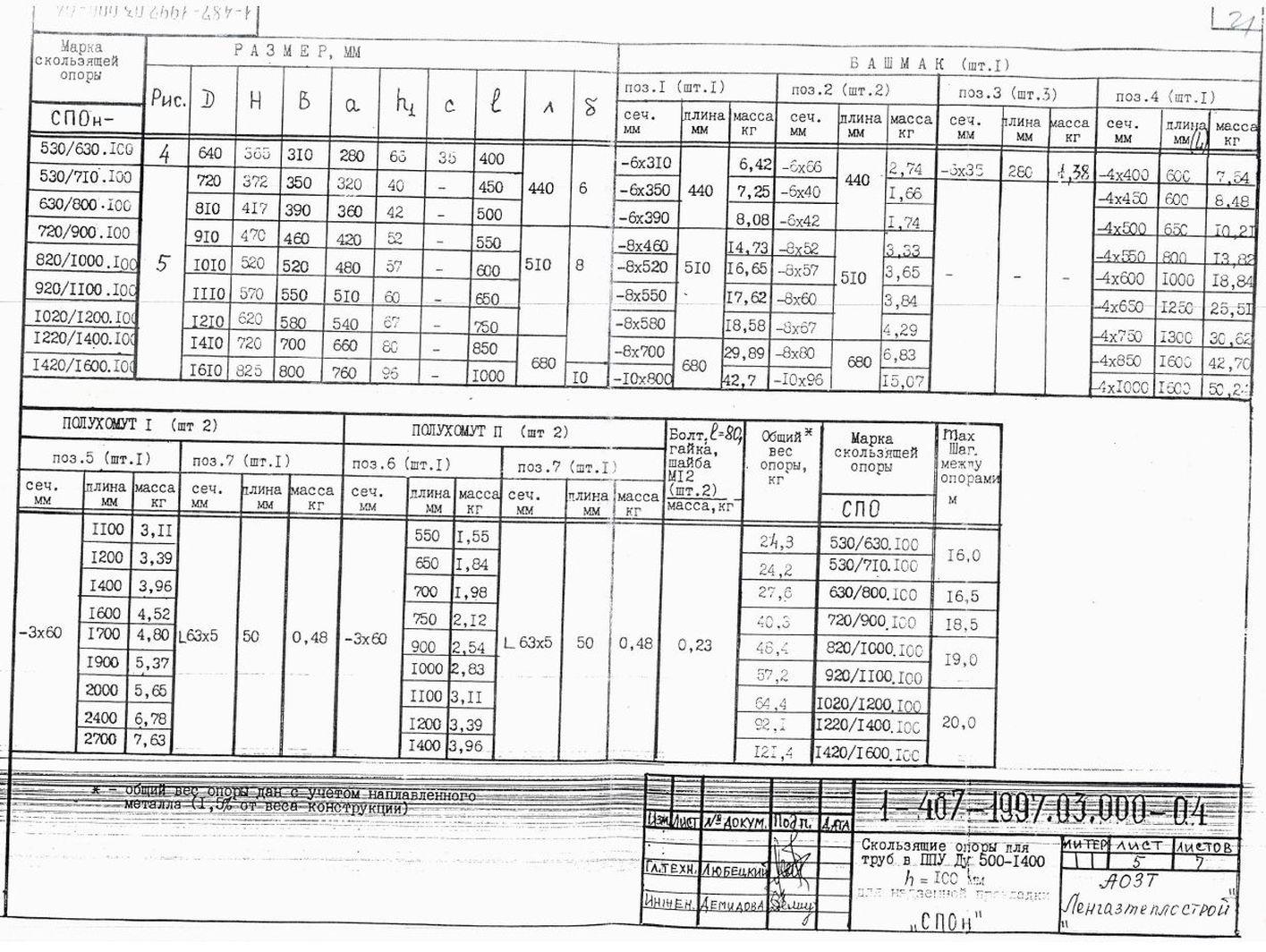 Опора СПОн ТД 1-487-1997.03.000-06 стр.6