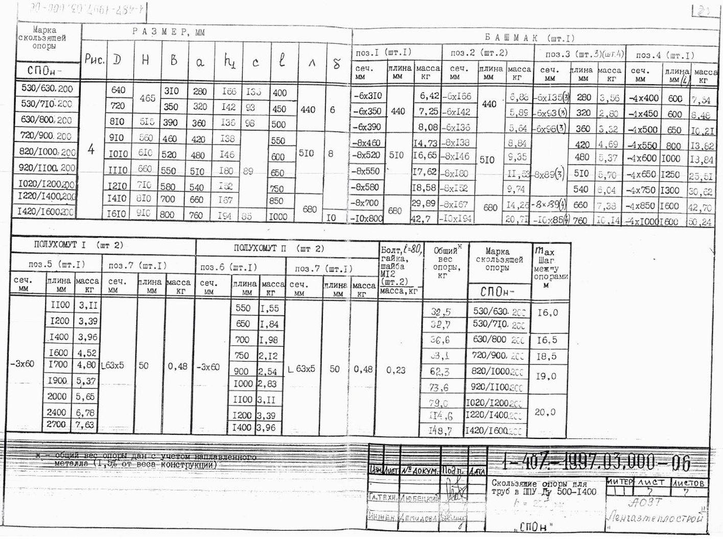 Опора СПОн ТД 1-487-1997.03.000-06 стр.8