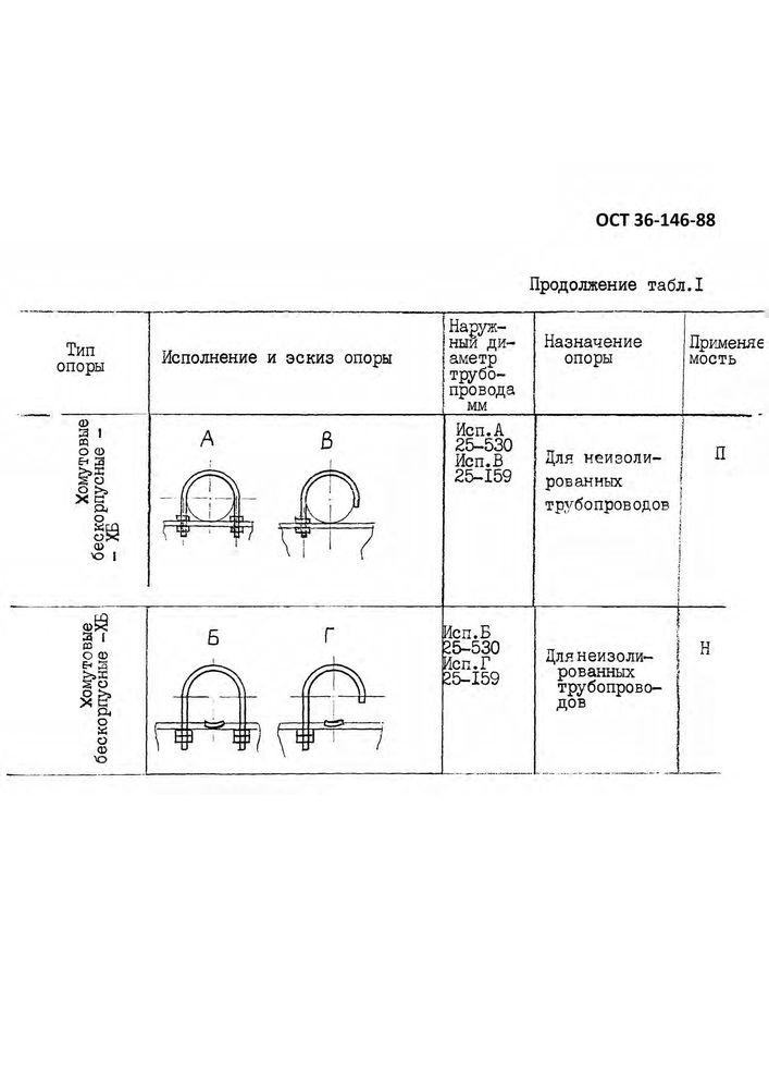 Опоры ХБ ОСТ 36-146-88 стр.1