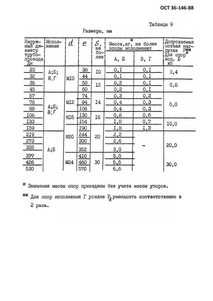 Опоры ХБ ОСТ 36-146-88 стр.3