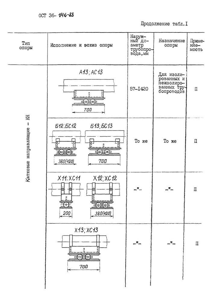 Опоры КН ОСТ 36-146-88 стр.2
