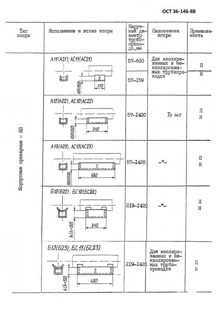 Опоры КП ОСТ 36-146-88 стр.1