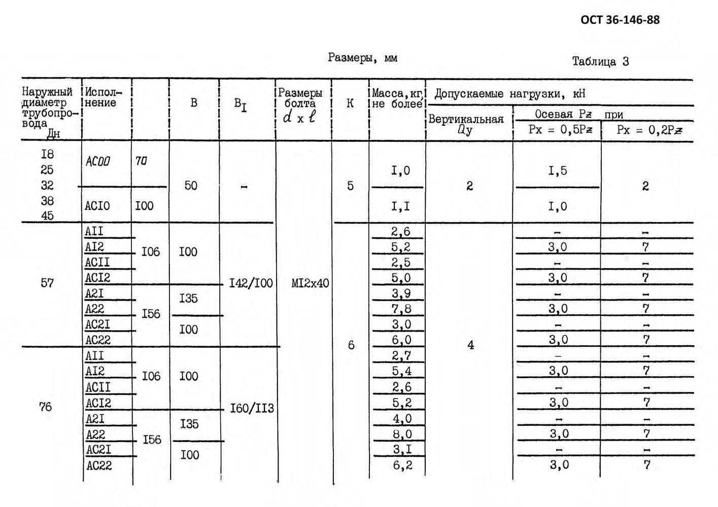 Опоры ТХ ОСТ 36-146-88 стр.4