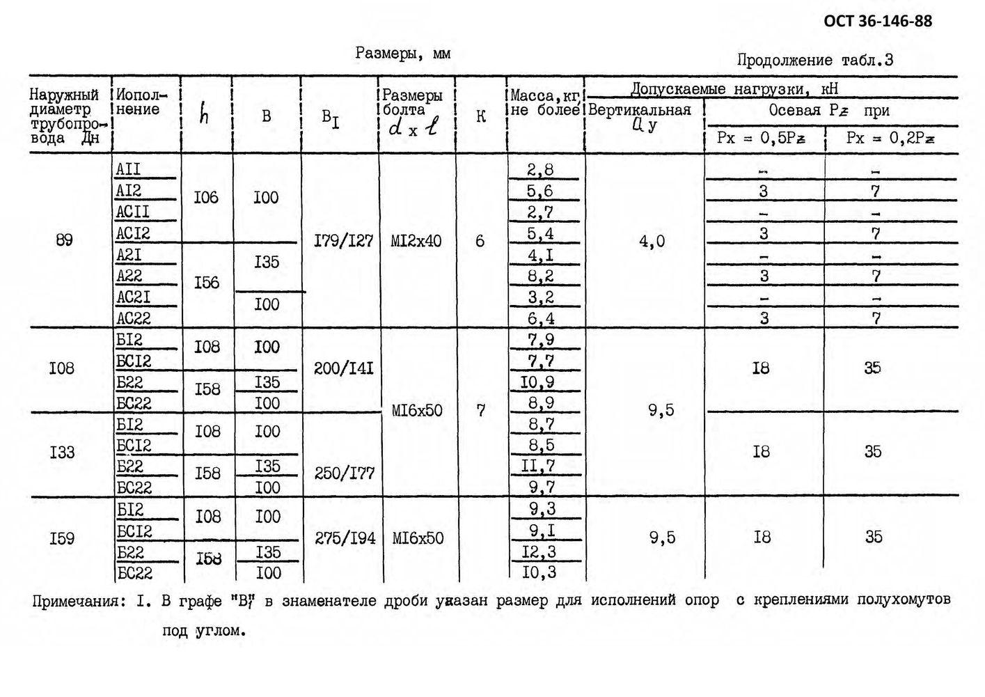Опоры ТХ ОСТ 36-146-88 стр.5