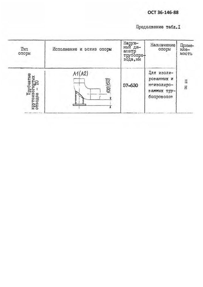 Опоры ТО ОСТ 36-146-88 стр.1
