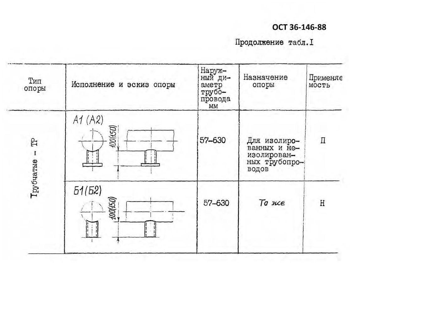 Опоры ТР ОСТ 36-146-88 стр.1