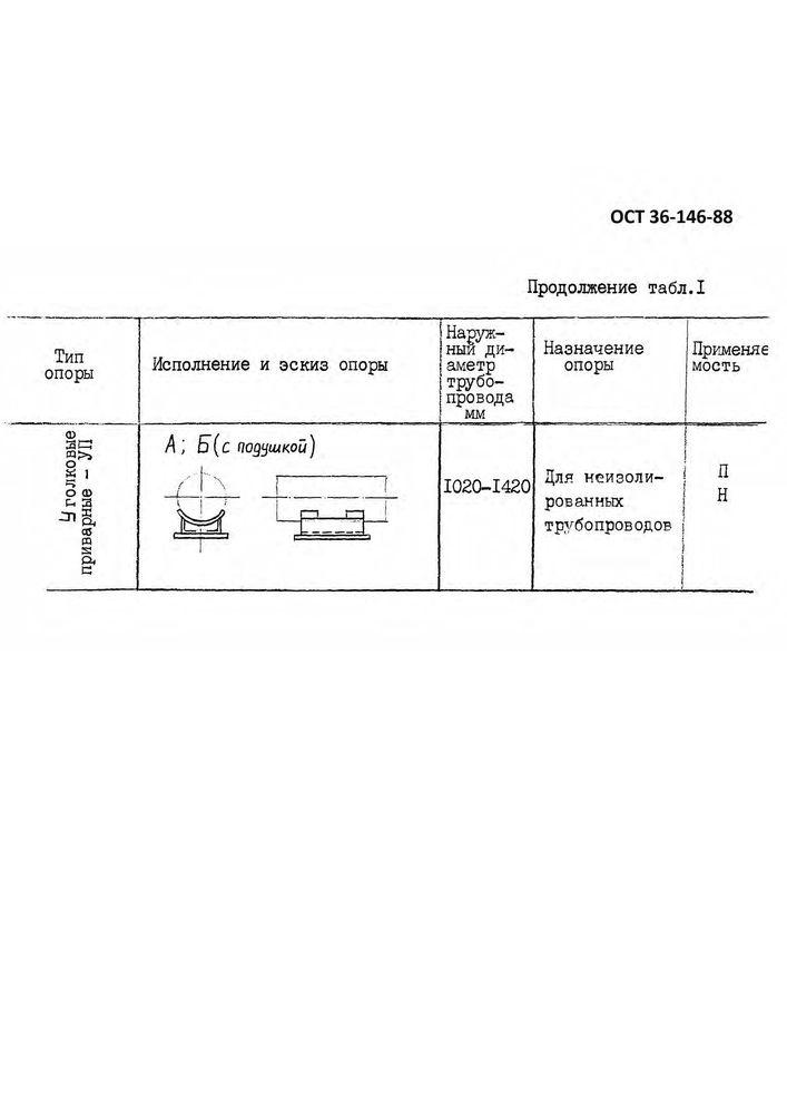 Опоры УП ОСТ 36-146-88 стр.1