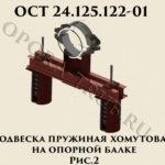 Подвеска пружинная хомутовая на опорной балке рис.2 ОСТ 24.125.122-01