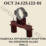 Подвеска пружинная хомутовая на опорной балке рис.3 ОСТ 24.125.122-01