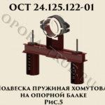 Подвеска пружинная хомутовая на опорной балке рис.5 ОСТ 24.125.122-01
