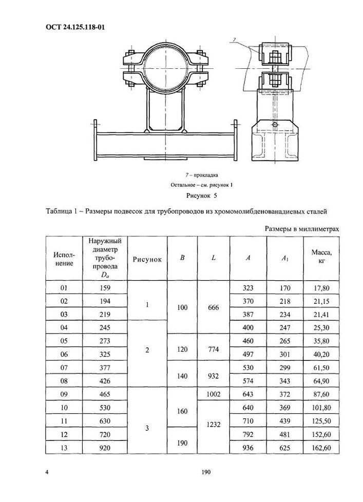 Подвески хомутовые на опорной балке с проушинами ОСТ 24.125.118-01 стр.4