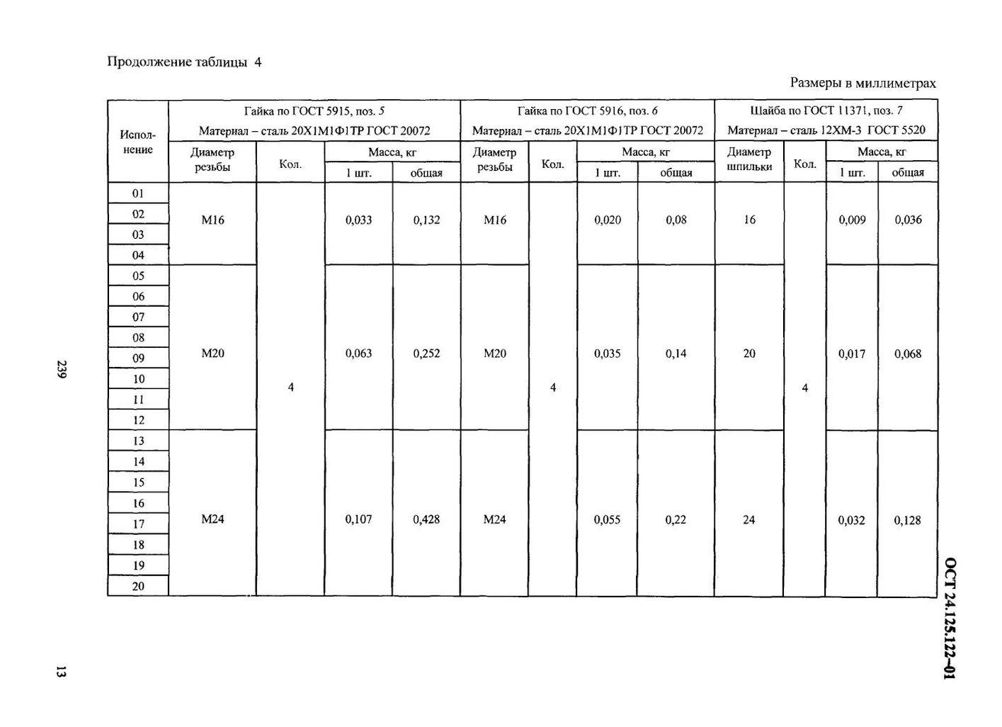 Подвески пружинные хомутовые на опорной балке ОСТ 24.125.122-01 стр.13