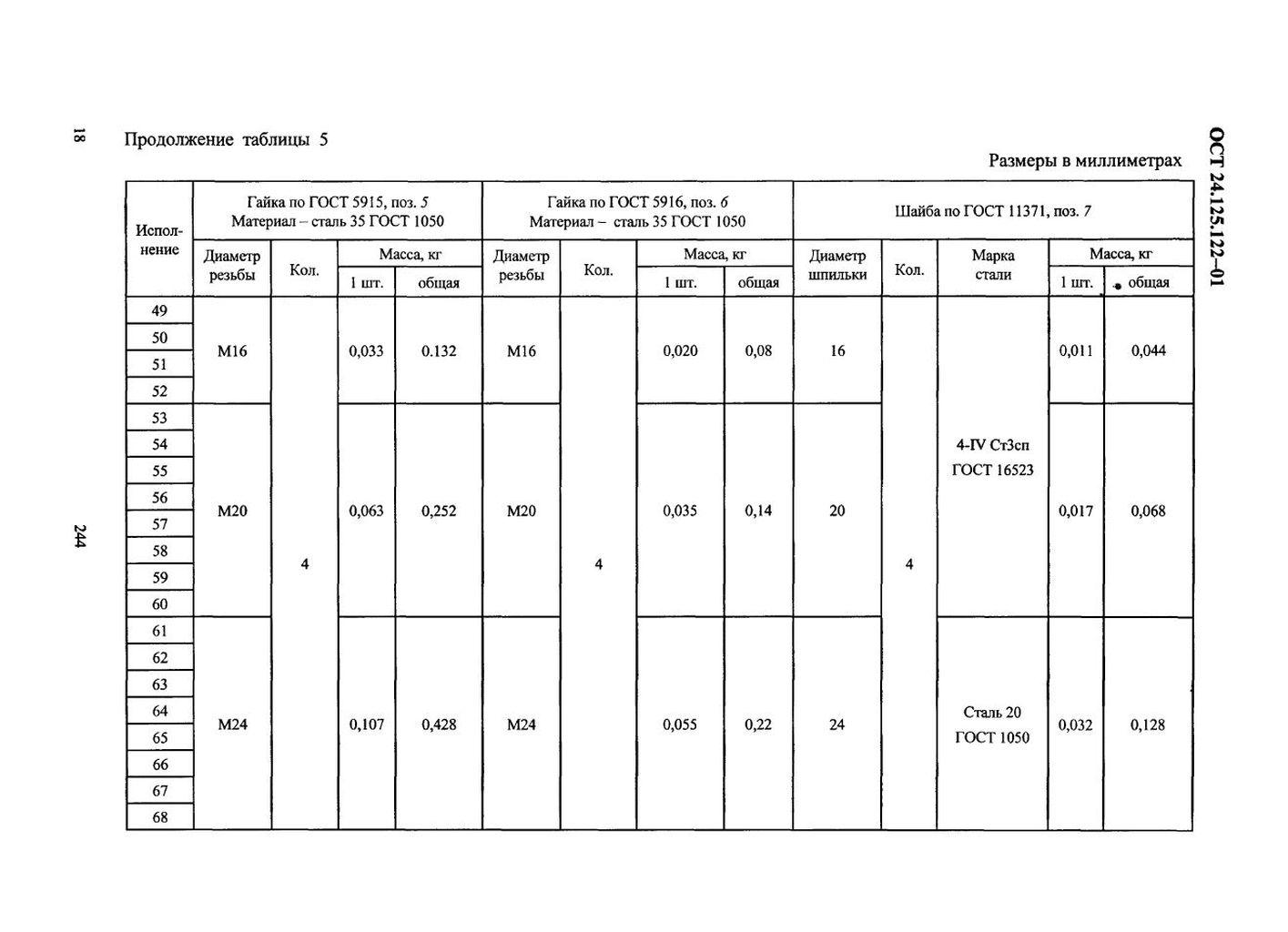 Подвески пружинные хомутовые на опорной балке ОСТ 24.125.122-01 стр.18