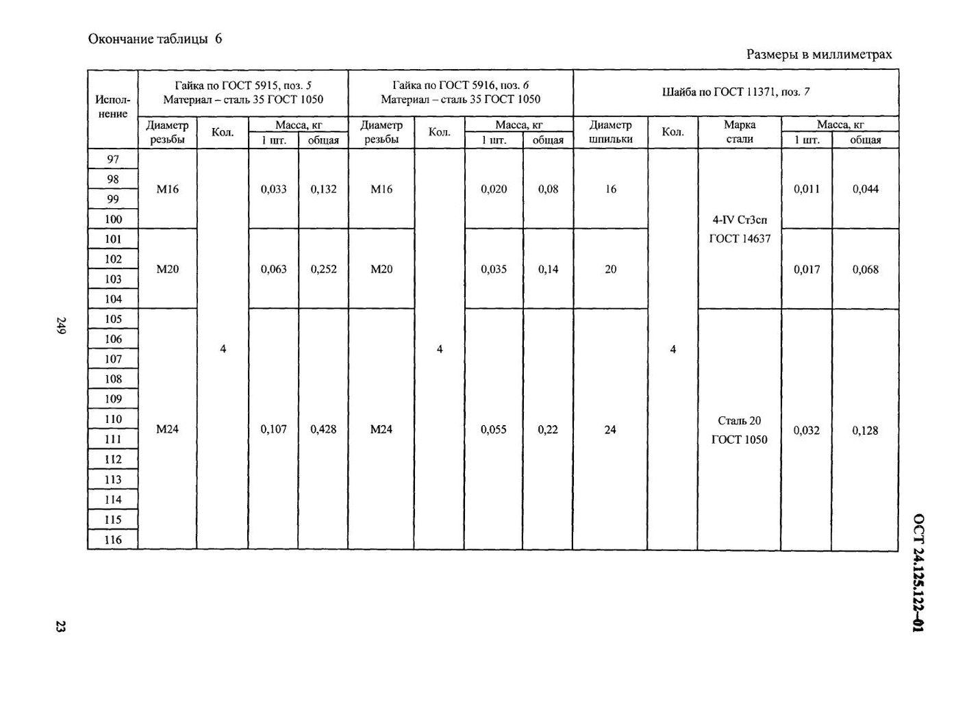 Подвески пружинные хомутовые на опорной балке ОСТ 24.125.122-01 стр.23