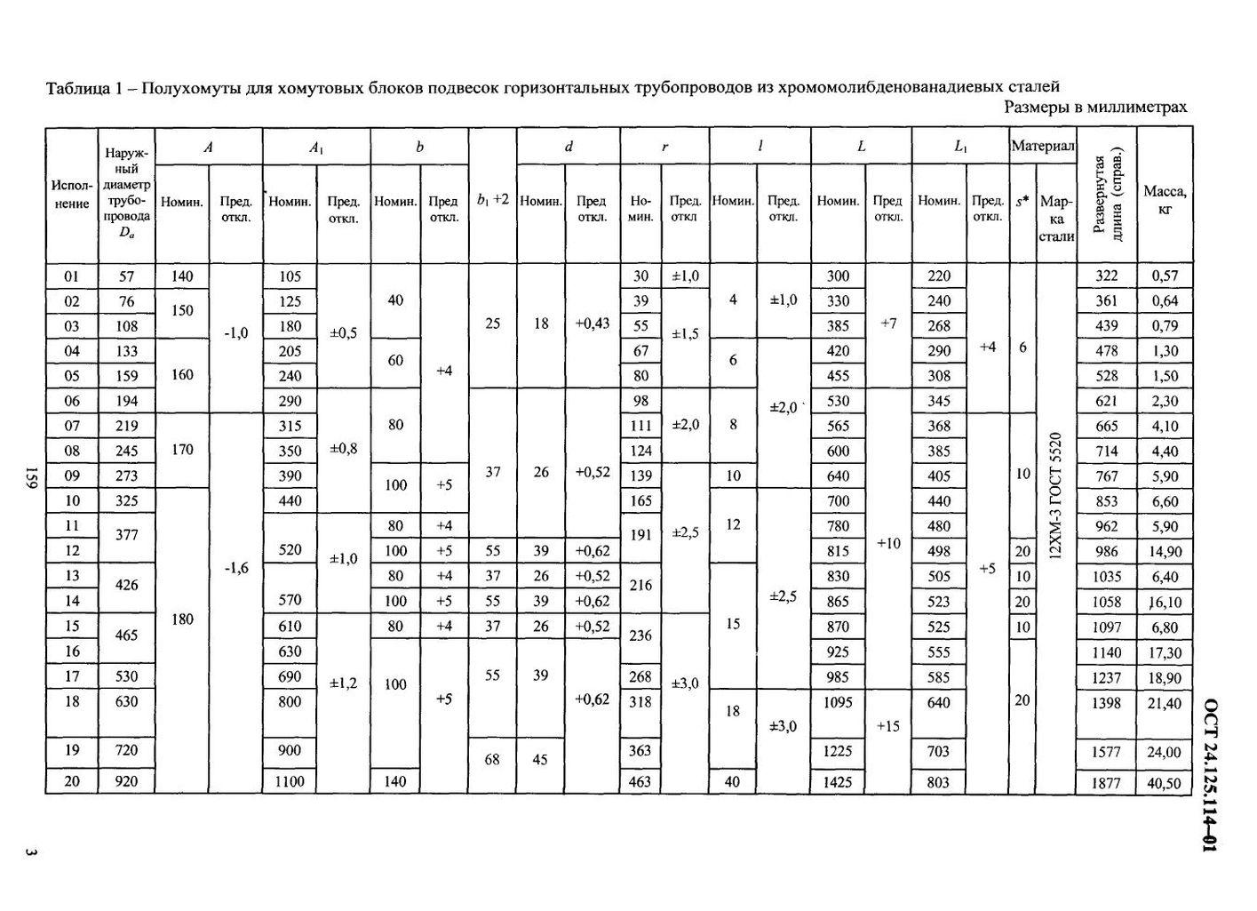 Полухомуты ОСТ 24.125.114-01 стр.3