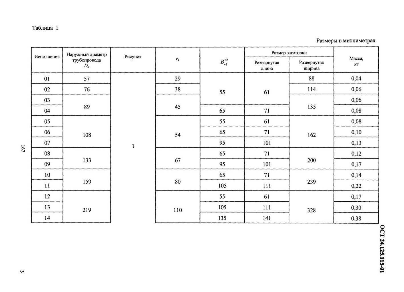 Прокладки ОСТ 24.125.115-01 стр.3
