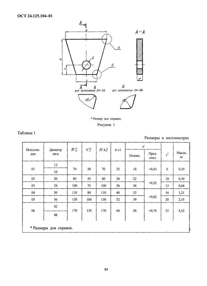 Проушины ОСТ 24.125.104-01 стр.2