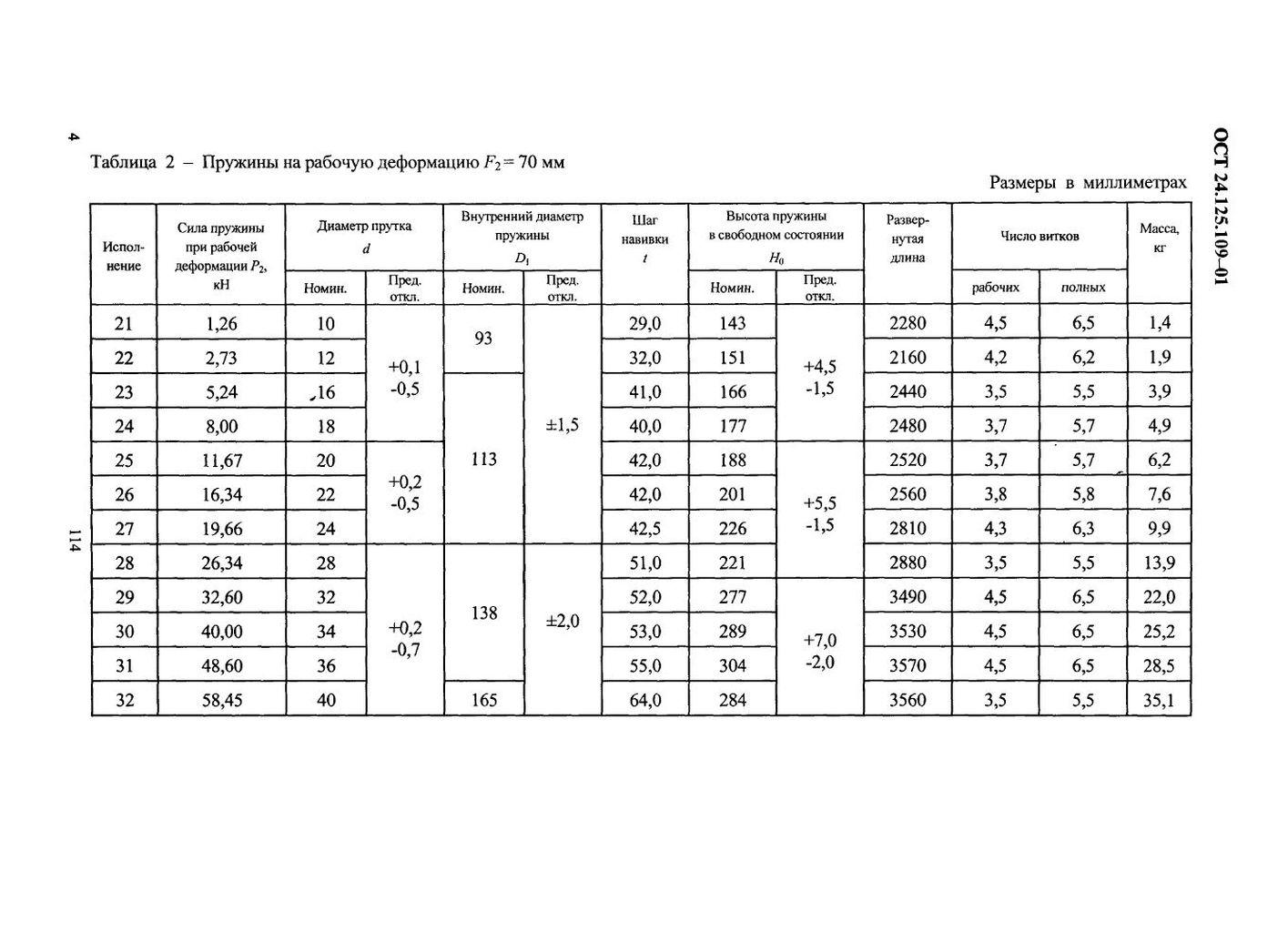 Пружины ОСТ 24.125.109-01 стр.4