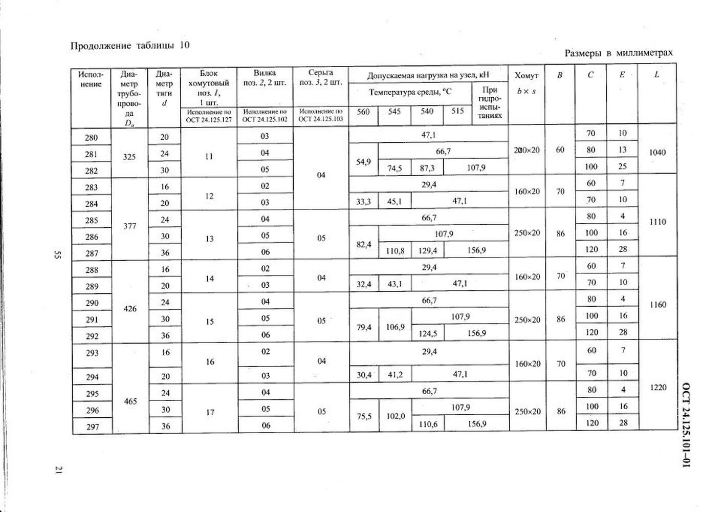 Узлы крепления ОСТ 24.125.101-01 стр.21
