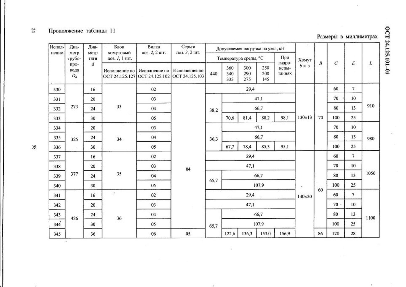 Узлы крепления ОСТ 24.125.101-01 стр.24