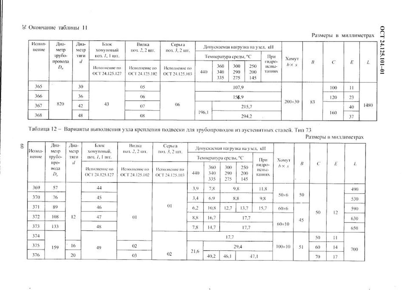 Узлы крепления ОСТ 24.125.101-01 стр.26