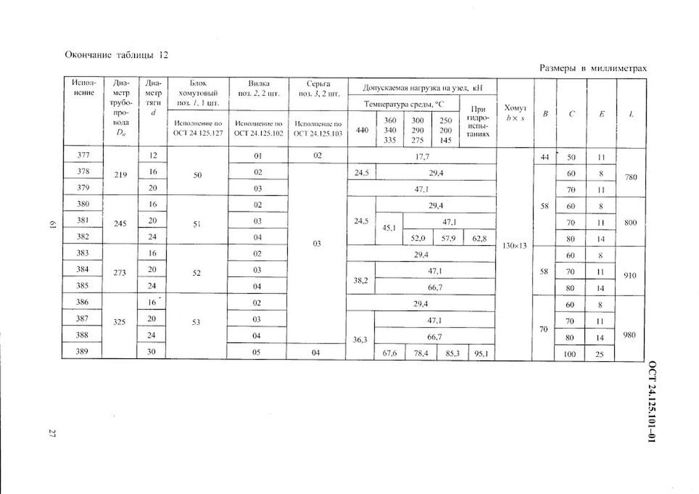 Узлы крепления ОСТ 24.125.101-01 стр.27