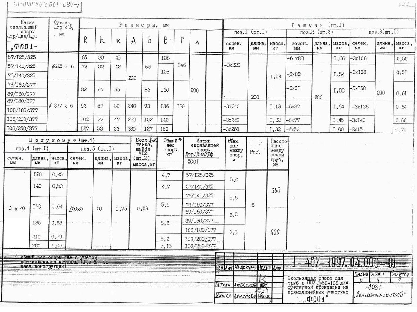 Опора ФСО1 ТД 1-487-1997.04.000 стр.4