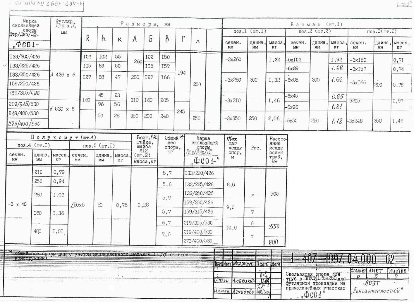 Опора ФСО1 ТД 1-487-1997.04.000 стр.5