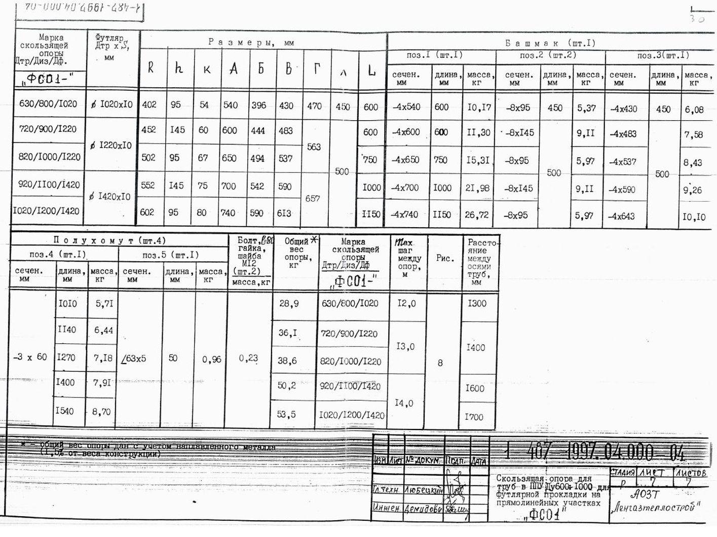 Опора ФСО1 ТД 1-487-1997.04.000 стр.7
