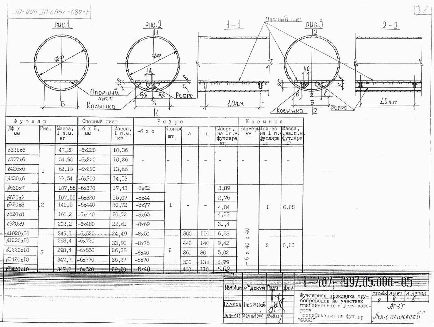 Опора ФСО2 ТД 1-487-1997.00.000 стр.8