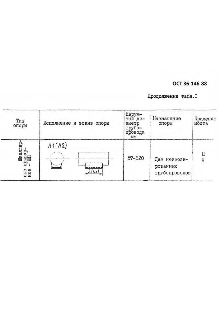 Опоры ШП ОСТ 36-146-88 стр.1