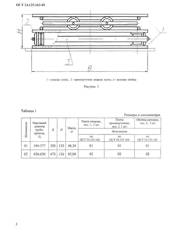 Блоки катковые двухрядные ОСТ 24.125.163-01 стр.2