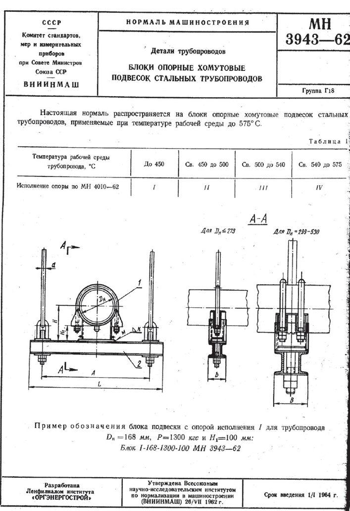 Блоки опорные хомутовые подвесок трубопроводов МН 3943-62