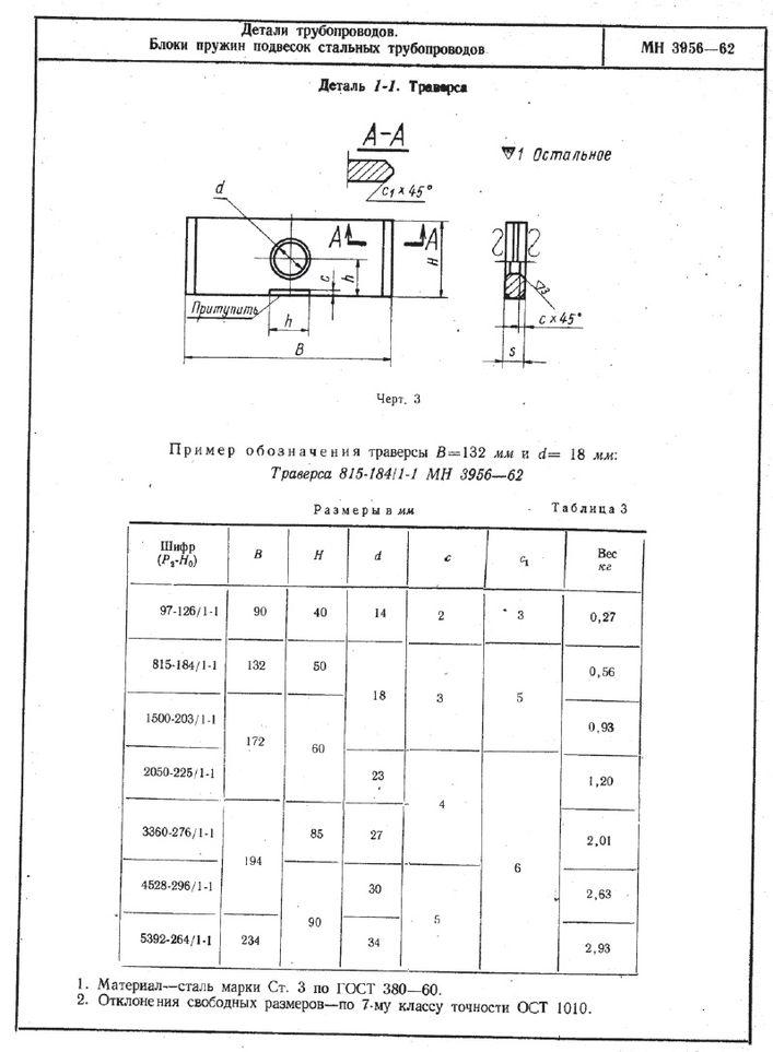 Блок пружин подвесок трубопроводов МН 3956-62 стр.3