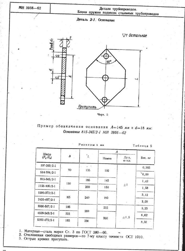 Блок пружин подвесок трубопроводов МН 3956-62 стр.5