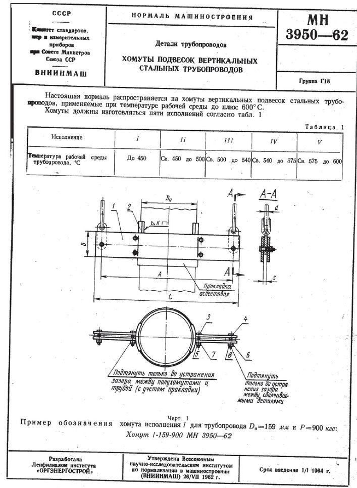 Хомуты подвесок вертикальных трубопроводов МН 3950-62 стр.1