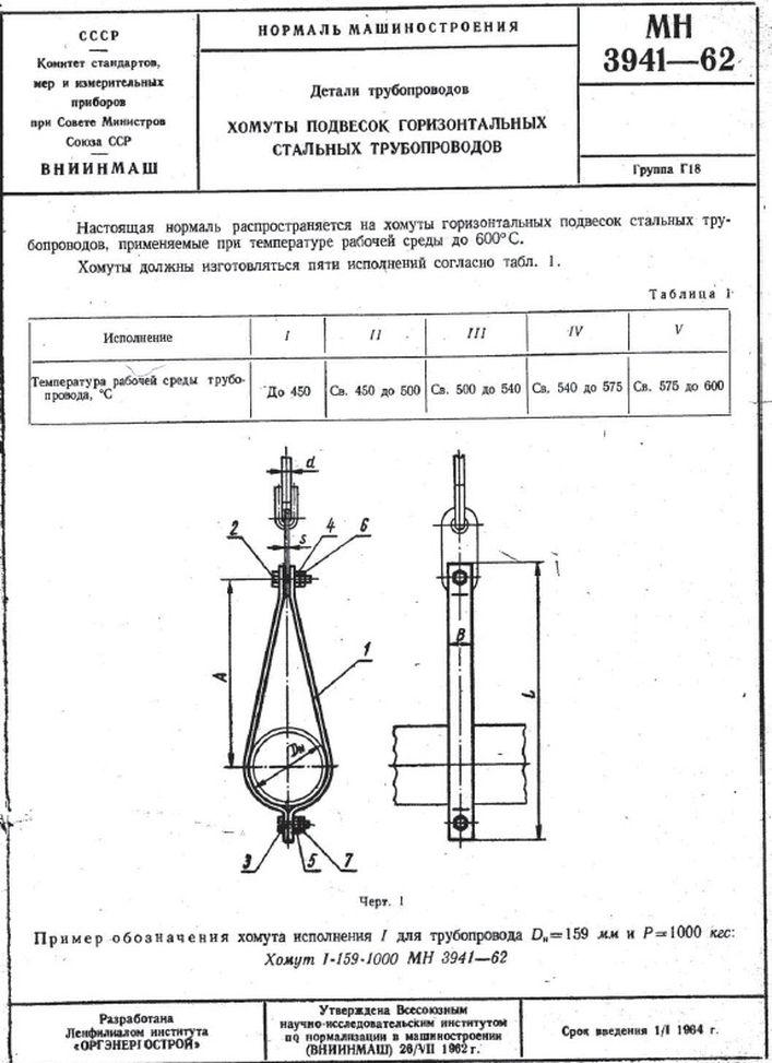 Хомуты подвесок горизонтальных трубопроводов МН 3941-62 стр.1