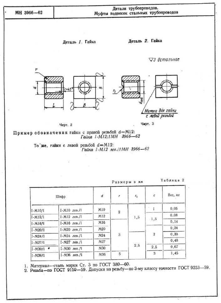Муфты подвесок стальных трубопроводов МН 3966-62 стр.2