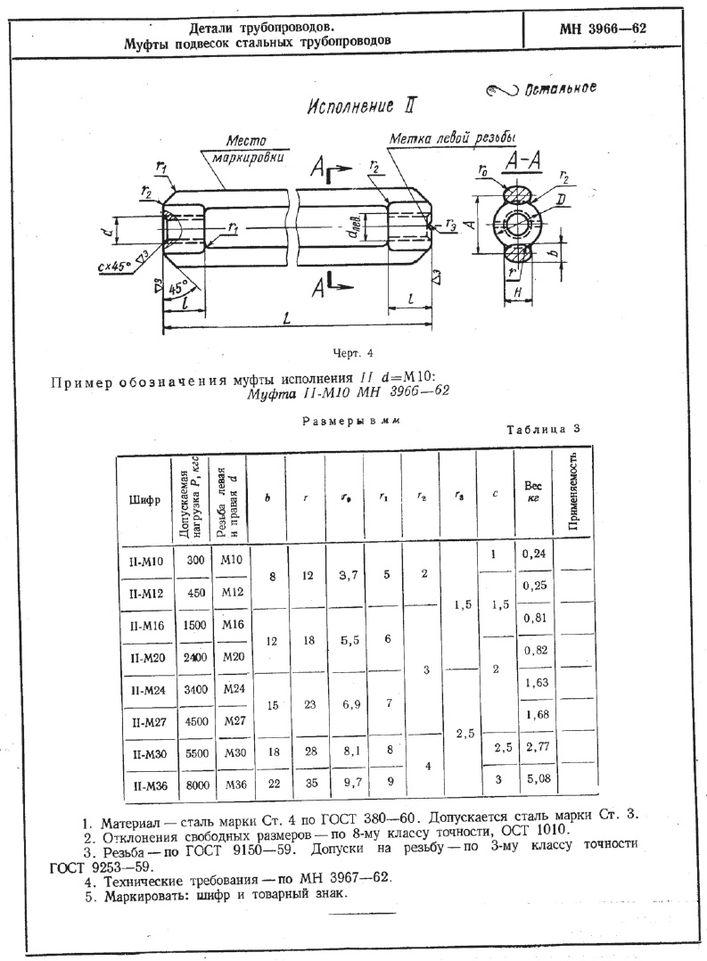 Муфты подвесок стальных трубопроводов МН 3966-62 стр.3