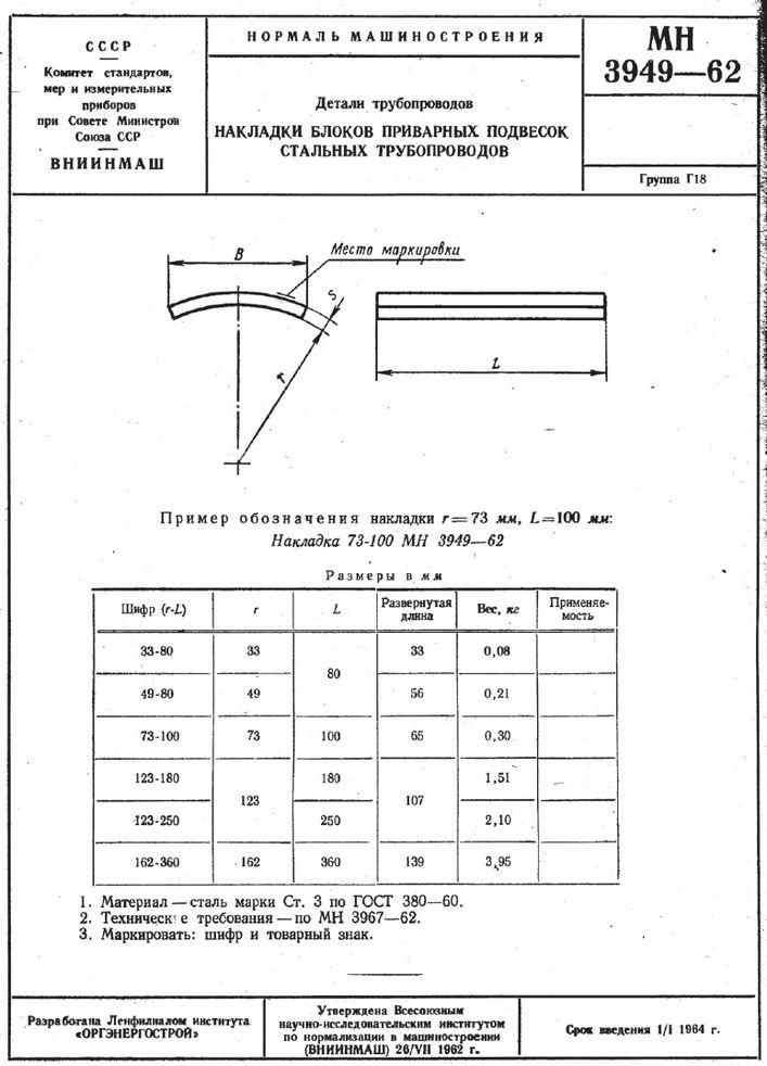 Накладки МН 3949-62