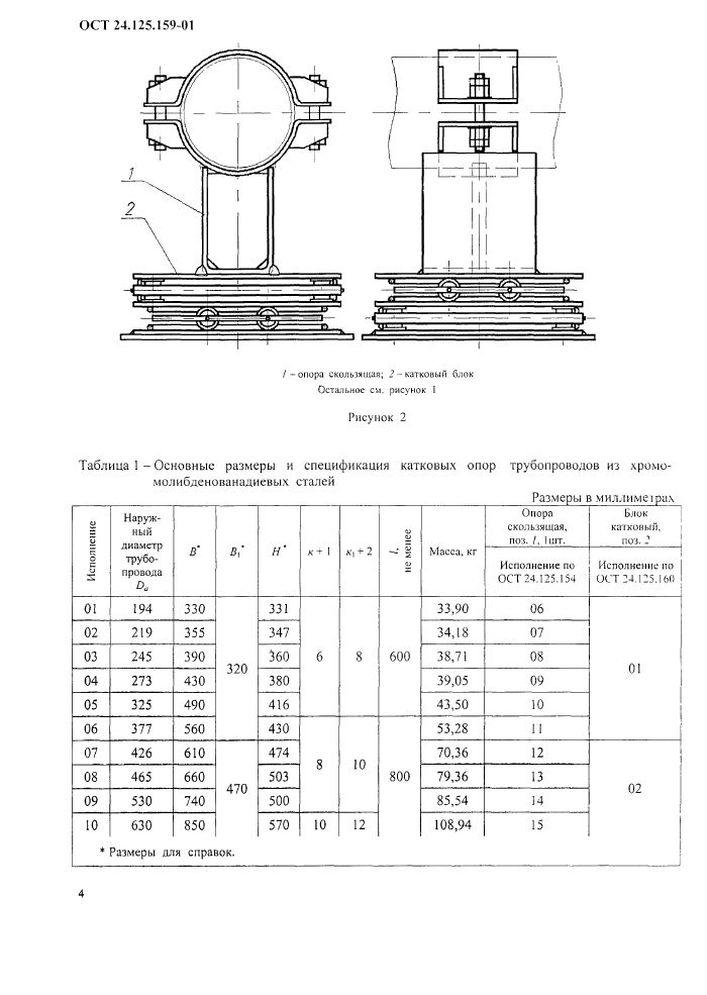 Опоры катковые ОСТ 24.125.159-01 стр.4