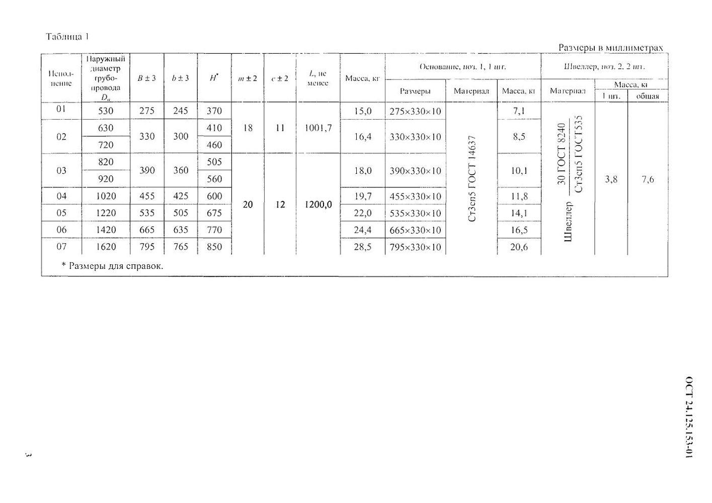 Опоры неподвижные и скользящие приварные ОСТ 24.125.153-01 стр.3